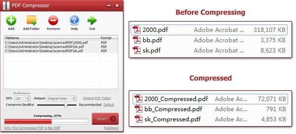 PDF Compressor Pro, PDF sıkıştırma, PDF Compressor
